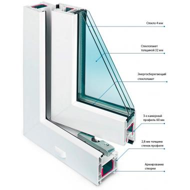 Пластиковые окна Rehau Blitz123