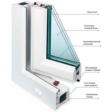 Пластиковые окна Rehau Brillant - Design