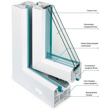 Пластиковые окна Rehau Geneo