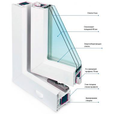 Пластиковые окна Rehau SIB - Design